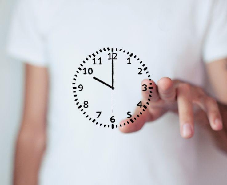 czas realizacji